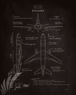 KC-10_Extender_Blackboard_SP01080-featured-aircraft-lithograph-vintage-airplane-poster-art