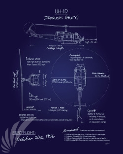 UH-1D_Iroquois_Huey_Blueprint_SP00920-featured-aircraft-lithograph-vintage-airplane-poster-art