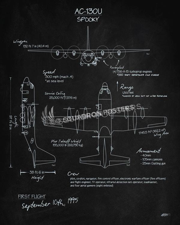 AC-130U Spooky Blackboard Art