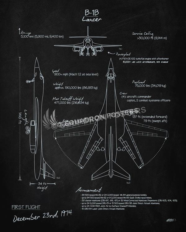 B-1B Lancer Blackboard Art – Squadron Posters