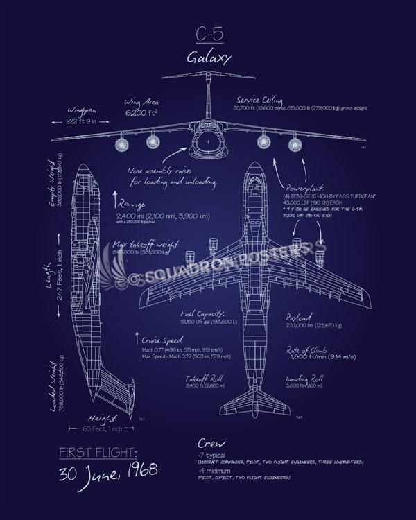 C 5 galaxy blueprint art squadron posters c5galaxyblueprintsp00863 featured aircraft lithograph vintage airplane poster art malvernweather Images