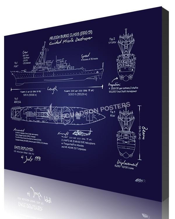 Home Bar Blueprints: DDG-51 Arleigh Burke Class Destroyer Blueprint