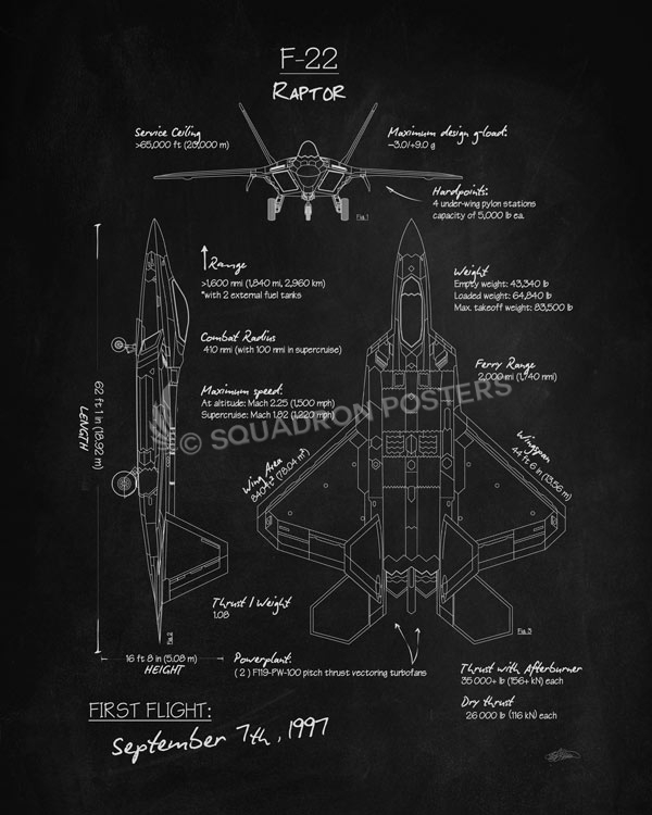 F-22_Raptor_Blackboard_SP00929-featured-aircraft-lithograph-vintage-airplane-poster-art