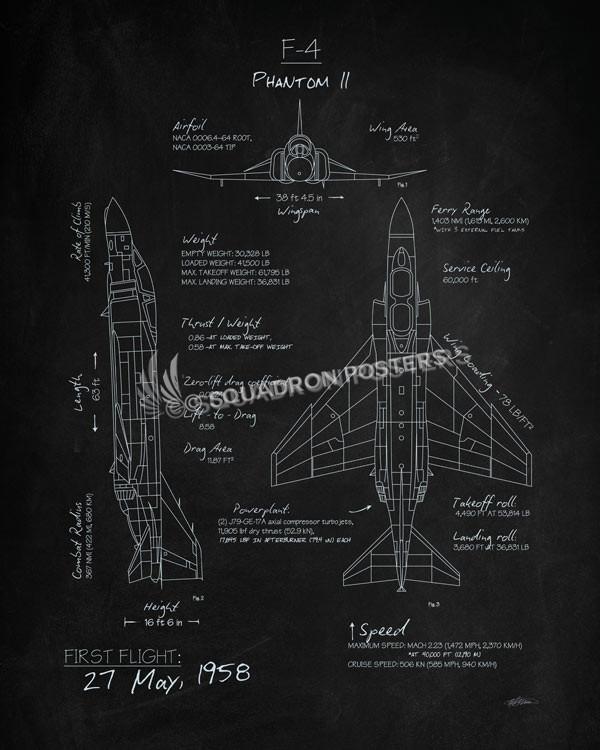 F-4 Phantom Blackboard Art F-4_Phantom_II_Blackboard_SP01244-featured-aircraft-lithograph-vintage-airplane-poster-art