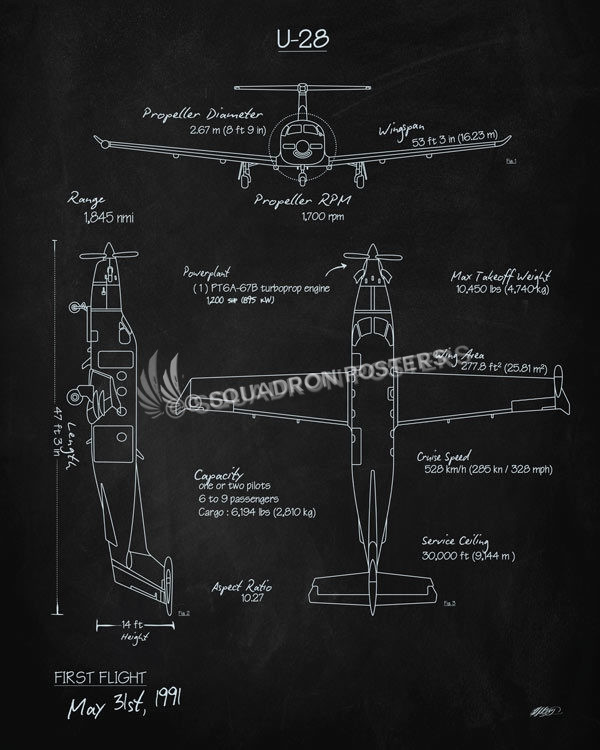 U 28 Blackboard Art Squadron Posters