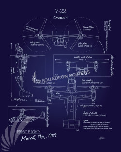 V-22_Osprey_Blueprint_SP00938-featured-aircraft-lithograph-vintage-airplane-poster-art